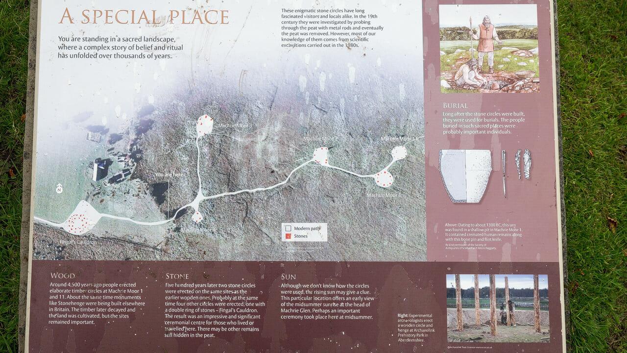 Machrie Moor-Infotafel
